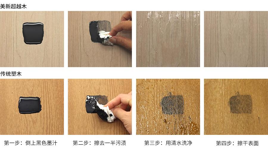 美新超越木VS传统塑木_01.jpg